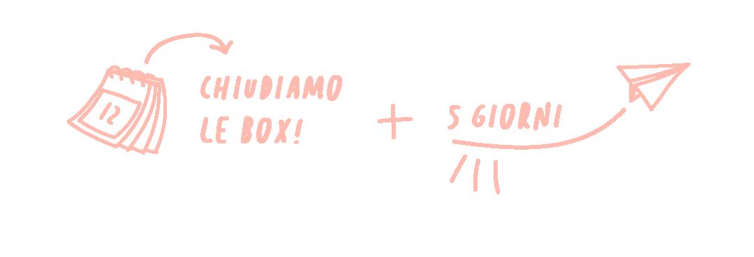 Spediamo gratuitamente in tutta Italia